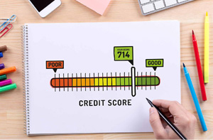 How to Fix Your Credit - Credit Repair 101