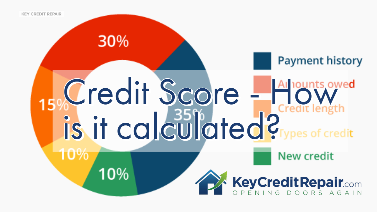 Credit Score - How is it calculated?